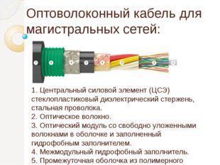 Оптоволоконный кабель для магистральных сетей: 1. Центральный силовой элемент