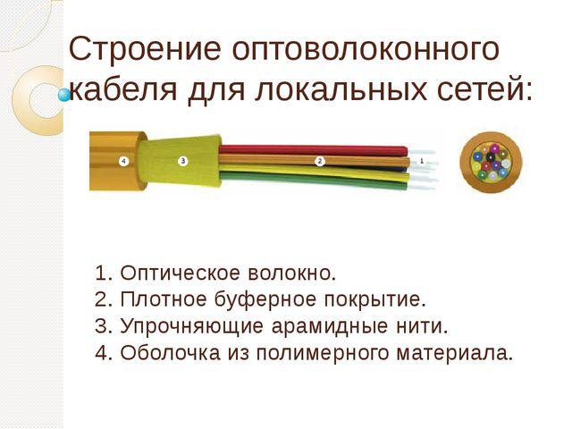Строение оптоволоконного кабеля для локальных сетей: 1. Оптическое волокно. 2...
