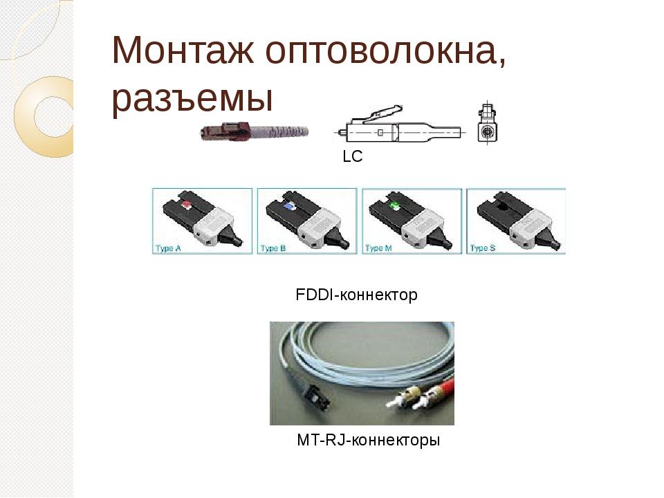 Монтаж оптоволокна, разъемы FDDI-коннектор MT-RJ-коннекторы LC