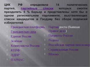 Гражданская платформа Гражданская сила Единая Россия Зелёные Коммунисты Росси