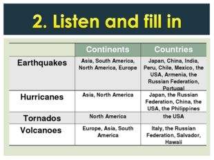 ContinentsCountries EarthquakesAsia, South America, North America, Europe