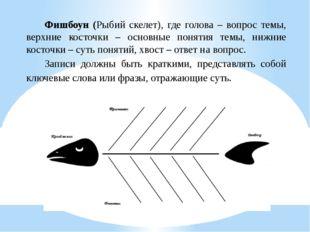 Фишбоун (Рыбий скелет), где голова – вопрос темы, верхние косточки – основные