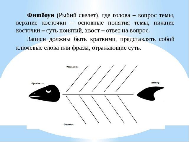 Фишбоун (Рыбий скелет), где голова – вопрос темы, верхние косточки – основные...
