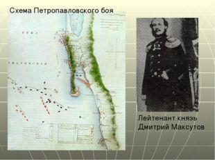 Лейтенант князь Дмитрий Максутов Схема Петропавловского боя