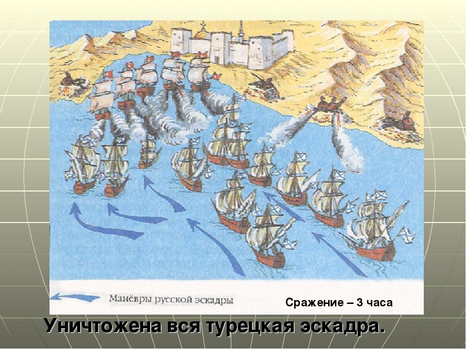 Уничтожена вся турецкая эскадра. Сражение – 3 часа