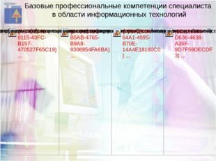 Базовые профессиональные компетенции специалиста в области информационных тех