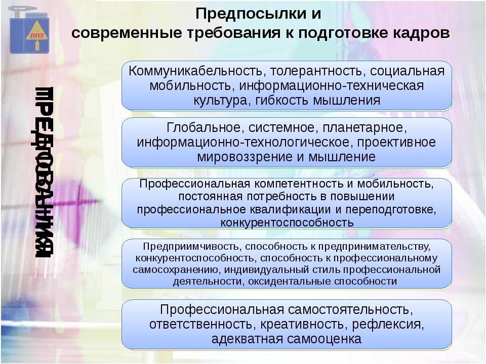 ПРЕДПОСЫЛКИ Коммуникабельность, толерантность, социальная мобильность, информ...