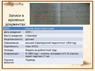 Записи в архивных документах: ФИО Жукова ВераКирилловна Дата рождения 1932 г.