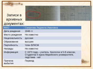 Записи в архивных документах: ФИО СмирноваЛюдмила Ивановна Дата рождения 1946