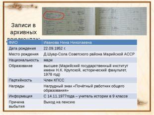 Записи в архивных документах: ФИО ИвановаНина Николаевна Дата рождения 22.09.