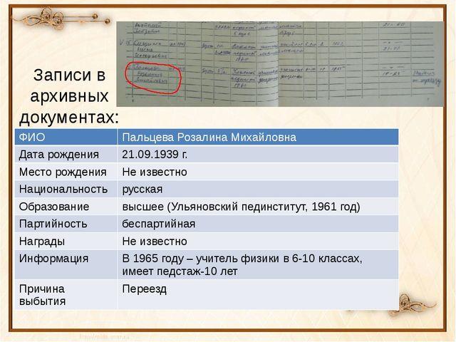 Записи в архивных документах: ФИО ПальцеваРозалина Михайловна Дата рождения 2...