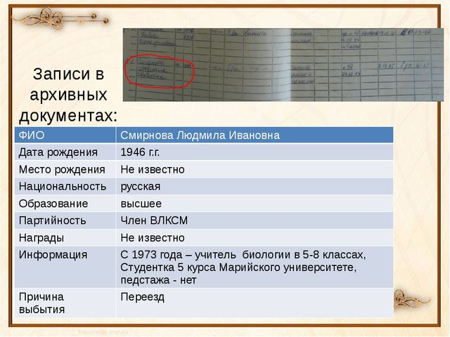 Записи в архивных документах: ФИО СмирноваЛюдмила Ивановна Дата рождения 1946...