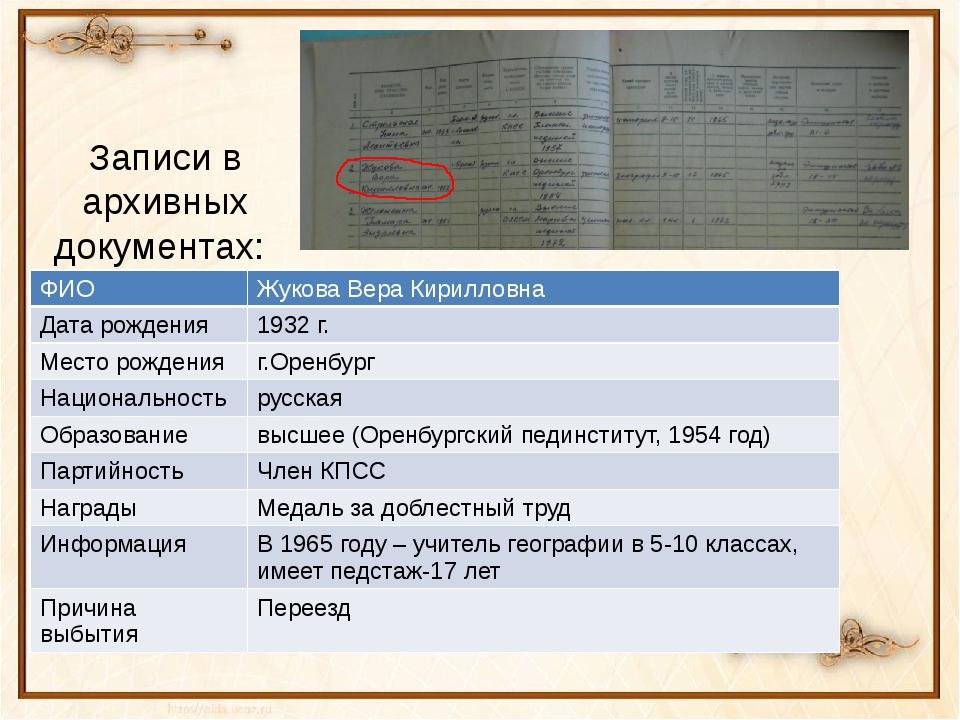 Записи в архивных документах: ФИО Жукова ВераКирилловна Дата рождения 1932 г....
