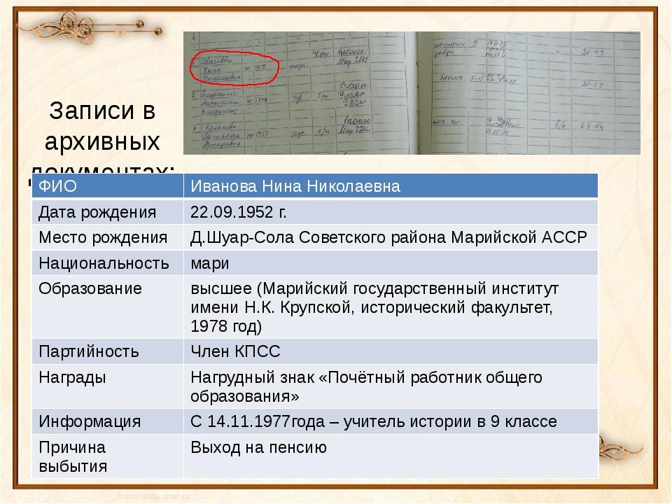 Записи в архивных документах: ФИО ИвановаНина Николаевна Дата рождения 22.09....