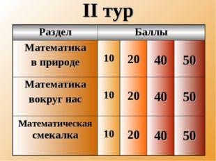 II тур РазделБаллы Математика в природе 10 20 40 50 Математика вокруг н