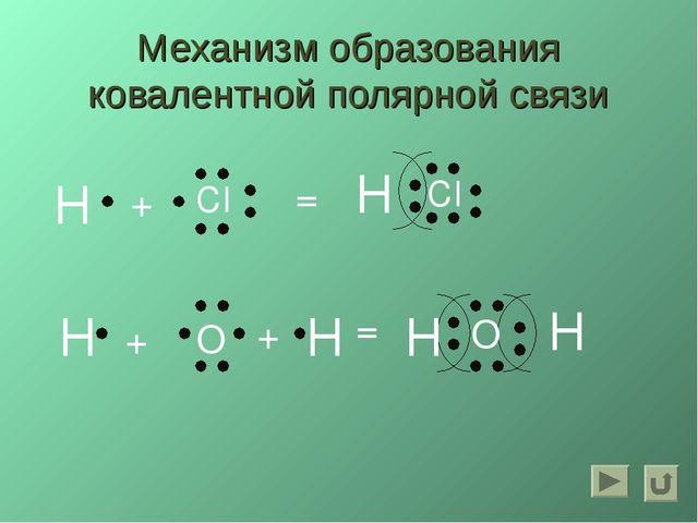 Механизм образования ковалентной полярной связи H CI + = H CI H O H H H = +...