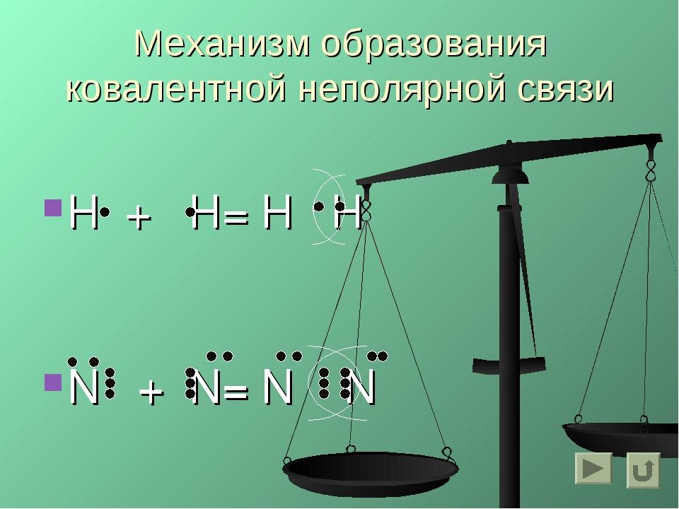 H + H= H H N + N= N N H + H= H N + N= N N H + H= H N + N= N N H + H= H N + N...