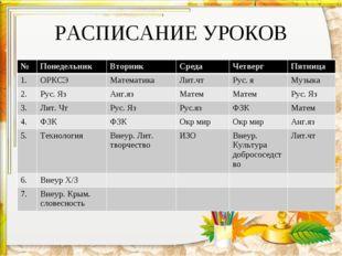 РАСПИСАНИЕ УРОКОВ №ПонедельникВторникСредаЧетвергПятница 1.ОРКСЭМатема