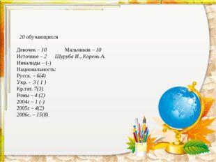 20 обучающихся Девочек – 10 Мальчиков – 10 Источное – 2 Шуруба И., Корень А.