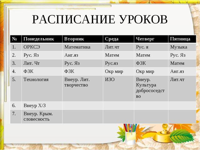 РАСПИСАНИЕ УРОКОВ №ПонедельникВторникСредаЧетвергПятница 1.ОРКСЭМатема...