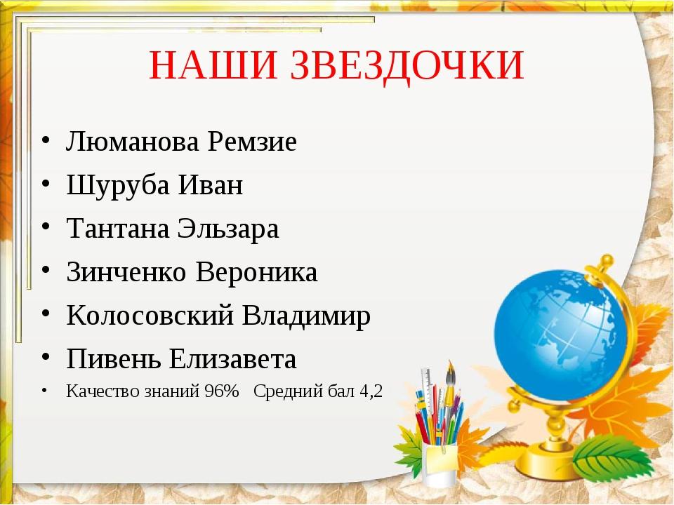 НАШИ ЗВЕЗДОЧКИ Люманова Ремзие Шуруба Иван Тантана Эльзара Зинченко Вероника...
