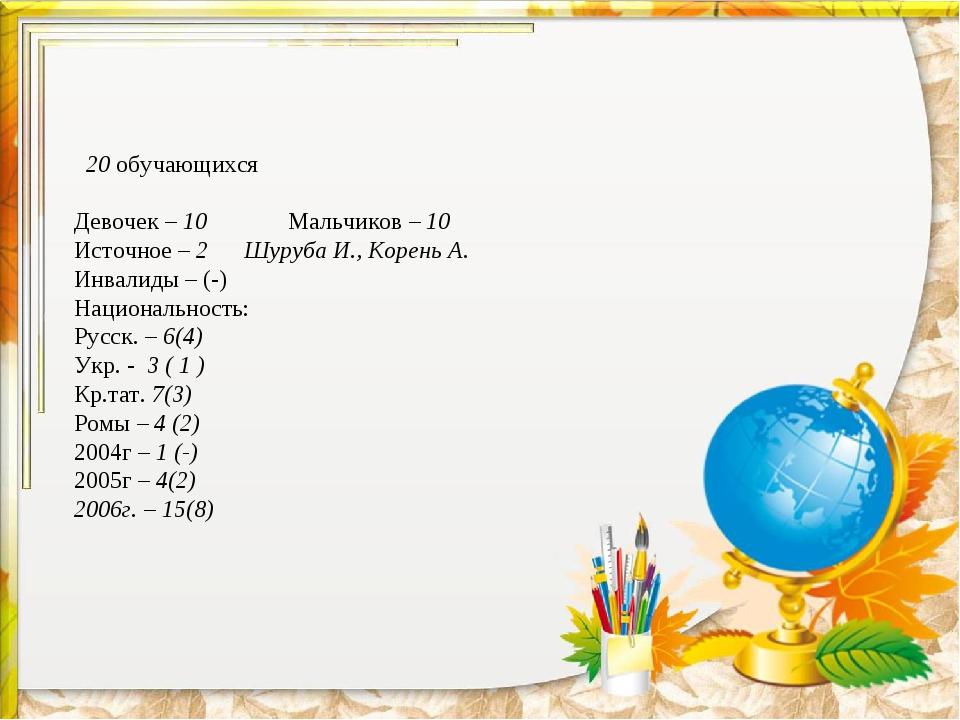 20 обучающихся Девочек – 10 Мальчиков – 10 Источное – 2 Шуруба И., Корень А....