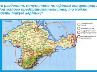 Если разделить полуостров по сферам концентрации видов малого предприниматель