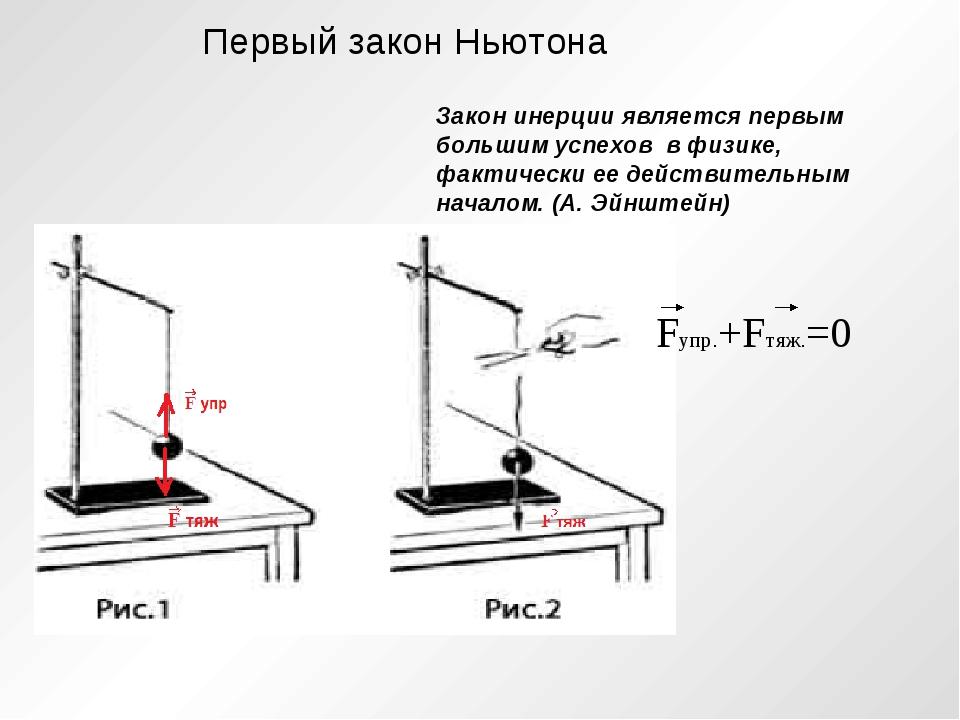 Первый закон Ньютона Закон инерции является первым большим успехов в физике,...