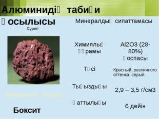 Минералдың аталуы Боксит Алюминидің табиғи қосылысы Суреті Минералдың сипатт