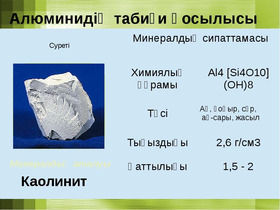 Минералдың аталуы Каолинит Алюминидің табиғи қосылысы Суреті Минералдың сипа...