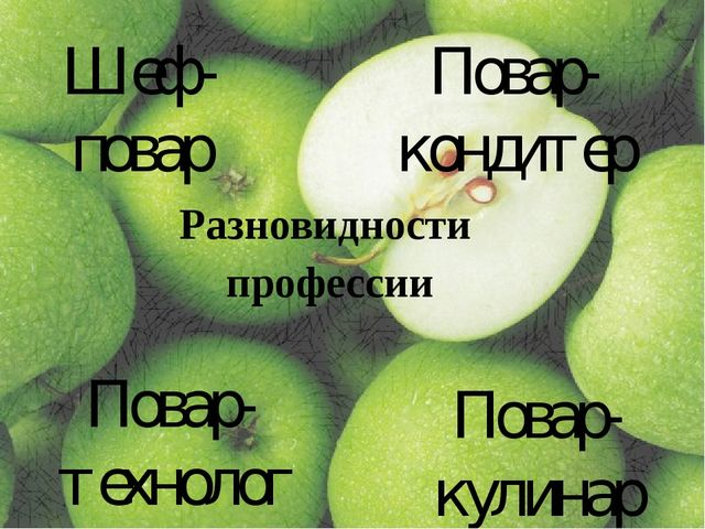 Повар-технолог Повар-кулинар Шеф-повар Повар-кондитер Разновидности профессии
