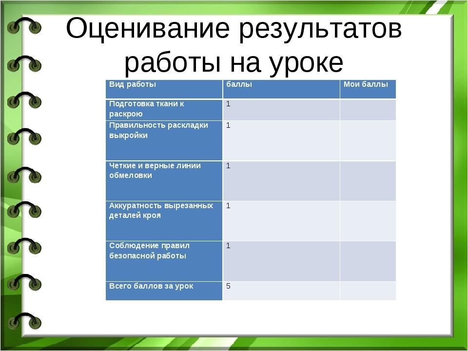Оценивание результатов работы на уроке Вид работыбаллыМои баллы Подготовка...