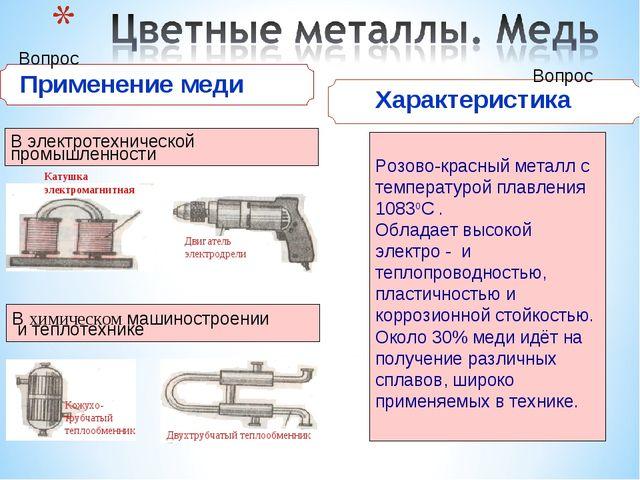 Применение меди В электротехнической промышленности Розово-красный металл с...