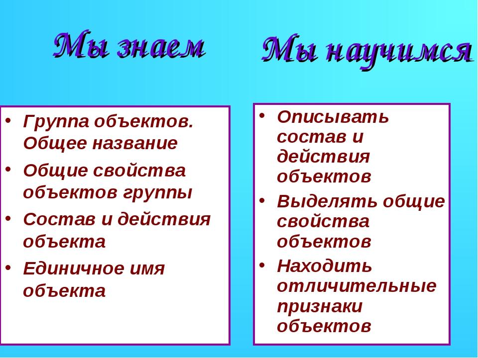 Мы знаем Группа объектов. Общее название Общие свойства объектов группы Соста...