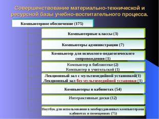 Совершенствование материально-технической и ресурсной базы учебно-воспитатель