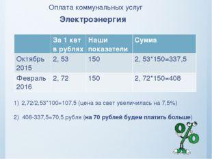 Оплата коммунальных услуг Электроэнергия 2,72/2,53*100=107,5 (цена за свет ув