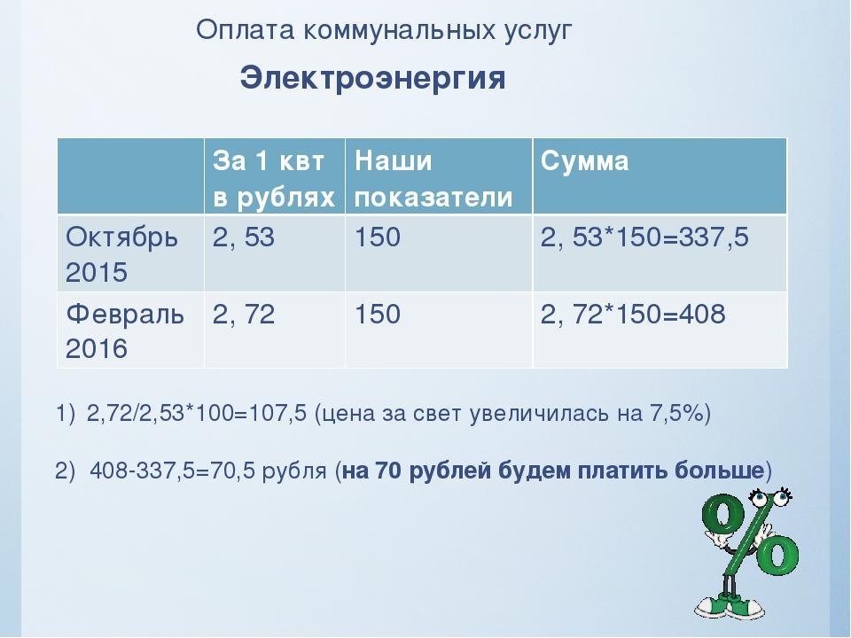 Оплата коммунальных услуг Электроэнергия 2,72/2,53*100=107,5 (цена за свет ув...