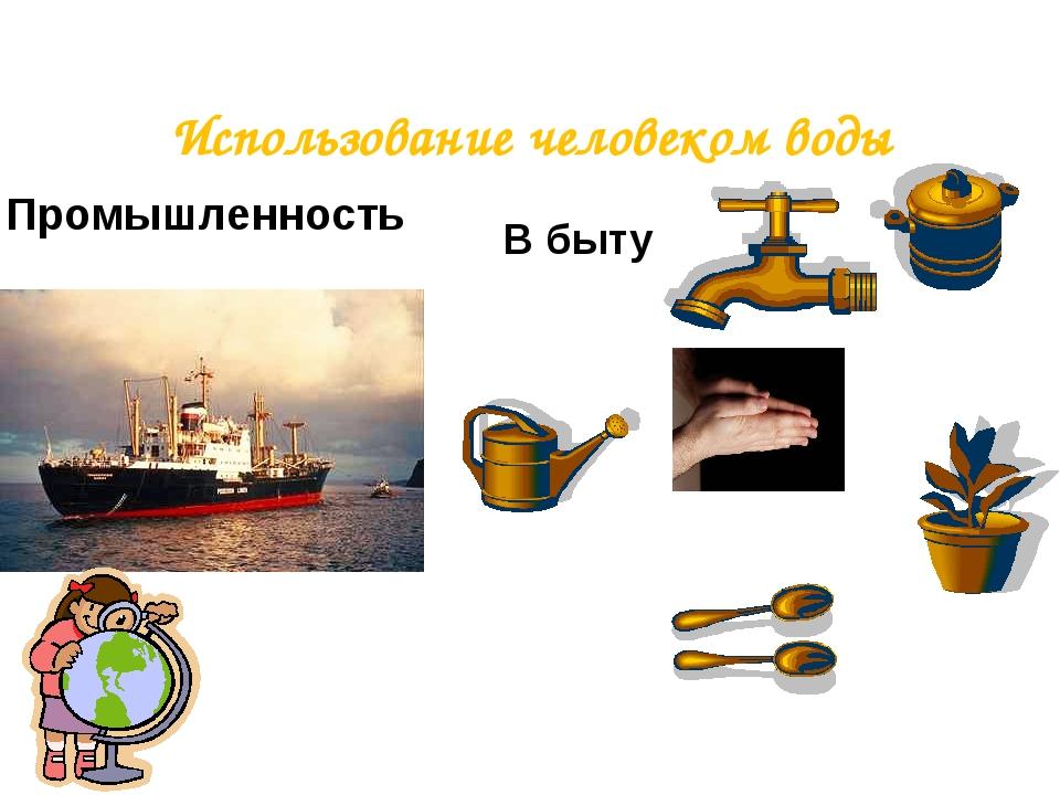 Использование человеком воды Промышленность В быту