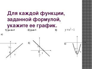 Для каждой функции, заданной формулой, укажите ее график. а) 1) у=-х+1 2) у=