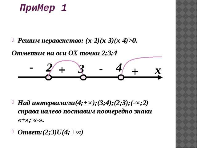 ПриМер 1 Решим неравенство: (х-2)(х-3)(х-4)>0. Отметим на оси ОХ точки 2;3;4...