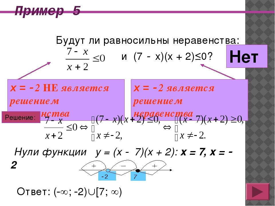 Будут ли равносильны неравенства: и (7  x)(x + 2)≤0? Пример 5 Нет Нули функ...