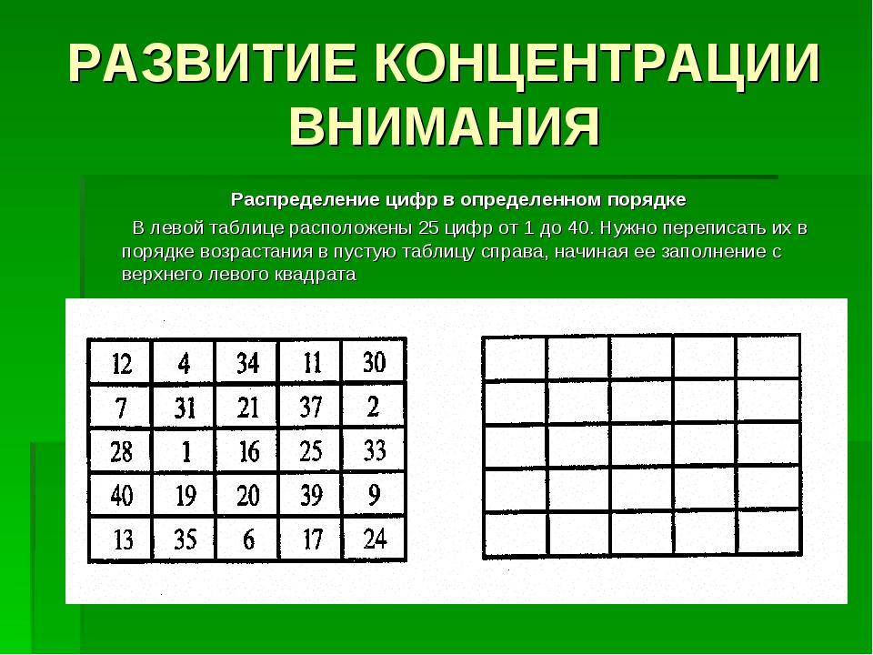 РАЗВИТИЕ КОНЦЕНТРАЦИИ ВНИМАНИЯ Распределение цифр в определенном порядке В ле...