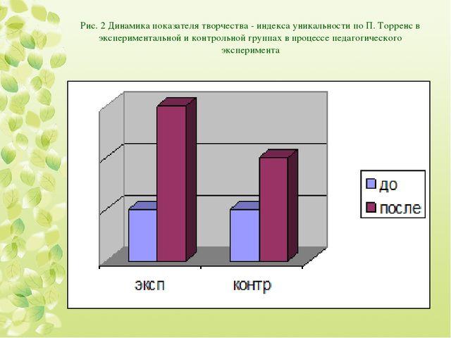 Рис. 2 Динамика показателя творчества - индекса уникальности по П. Торренс в...