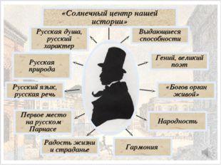Русская душа, русский характер Русская природа Русский язык, русская речь Пер