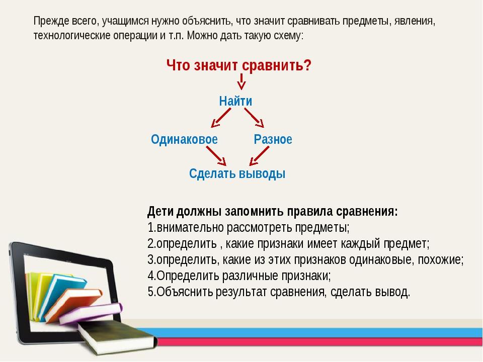 Прежде всего, учащимся нужно объяснить, что значит сравнивать предметы, явлен...