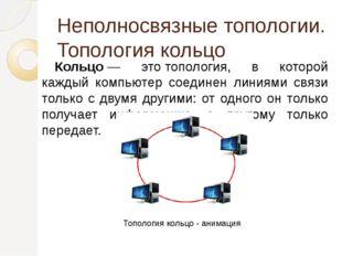 Неполносвязные топологии. Топология кольцо Кольцо— этотопология, в которой