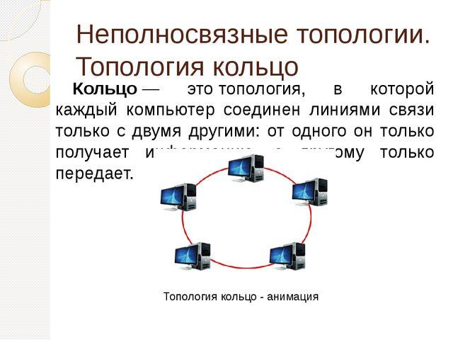 Неполносвязные топологии. Топология кольцо Кольцо— этотопология, в которой...