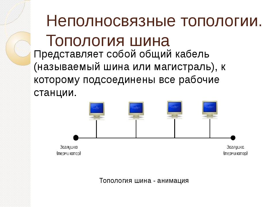 Неполносвязные топологии. Топология шина Представляет собой общий кабель (наз...
