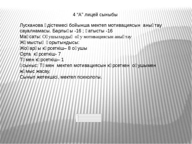 """4 """"А"""" лицей сыныбы Лусканова әдістемесі бойынша мектеп мотивациясын анықтау с..."""