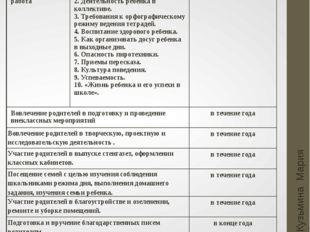 Работа с родителями Кузьмина Мария Анатольевна Основные направления Темы для